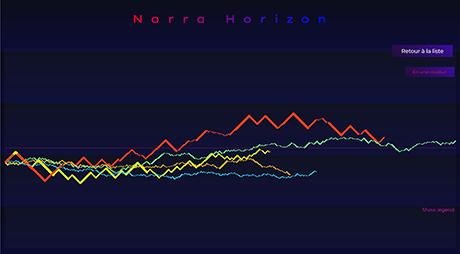 narra horizon